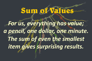 Sum of Values